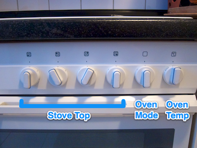 Stove front panel with six dials in different positions